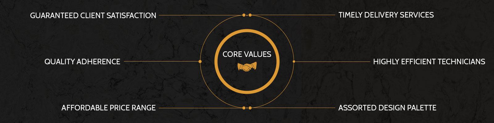 Imperial Vanities - Core Values
